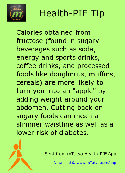 calories obtained from fructose found in sugary beverages such as soda energy and sports drinks 131.png