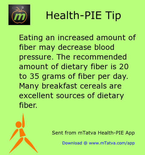 eating an increased amount of fiber may decrease blood pressure the recommended amount of dietary 124.png
