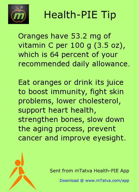 oranges have 53 2 mg of vitamin c per 100 g 3 5 oz which 242.png